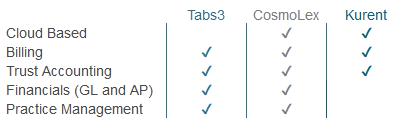 CosmoLex_Table