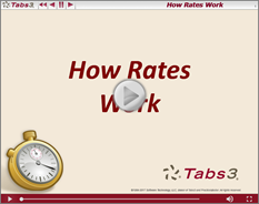 How_Rates_Work